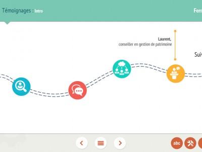 Tuteur Pro e-learning
